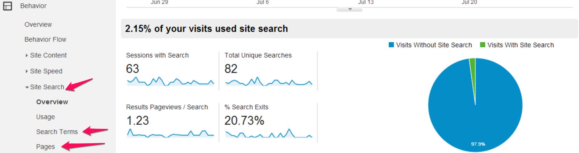site search reports